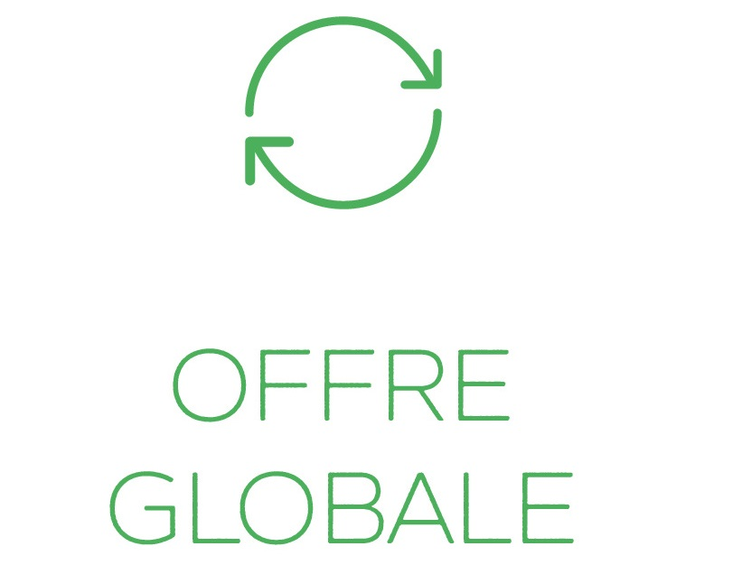 Offre globale